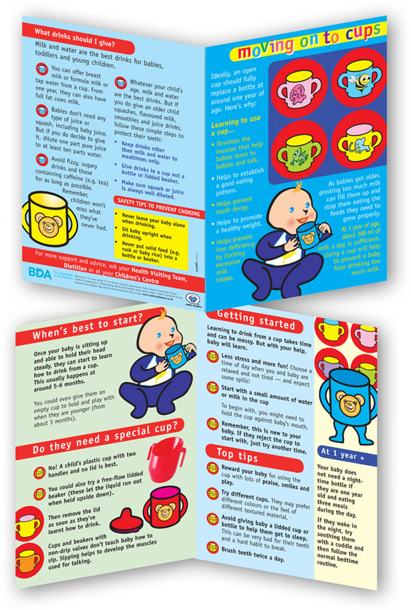 Moving on to cups leaflet