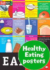 Healthy Eating Posters